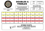 Darts - Doubles & Trebles Card